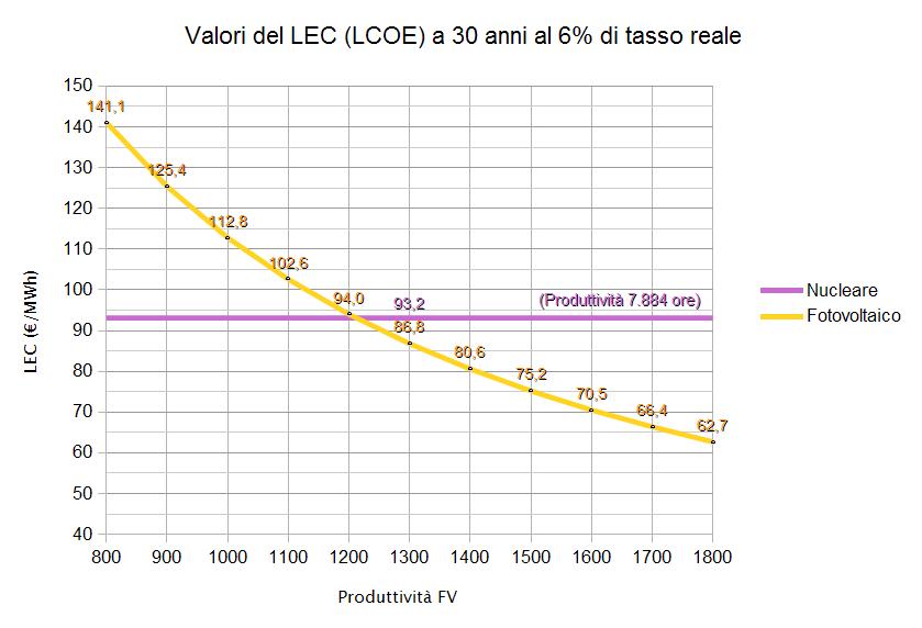 Costo impianto fotovoltaico 1mw 73